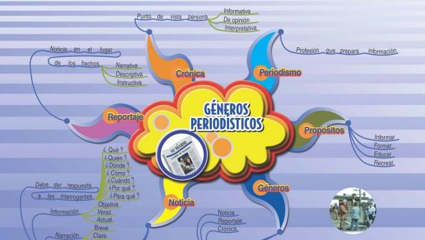 1291_generos_periodisticos
