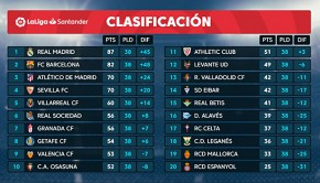 1892_Liga-ClasificacionFinal